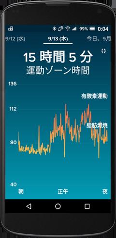 Fitbit運動ゾーン時間20180913